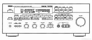Yamaha Rx-v890 - Manual - Audio Video Receiver
