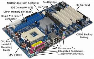 File Asrock K7vt4a Pro Mainboard Labeled English Svg