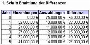 Kapitalwert Berechnen Formel : excel tipp berechnung von kapitalwerten und weitere barwertfunktionen ~ Themetempest.com Abrechnung