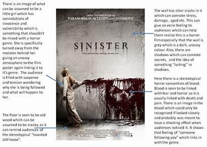 Film Codes Symbolic Posters Semiotics Sinister Migle