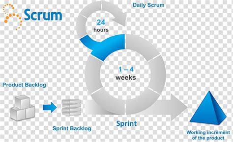 Scrum Sprint Agile Software Development Template