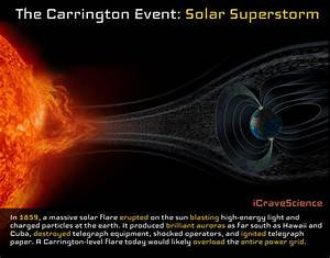 The Carrington Event - 1859 Solar Superstorm - iCraveScience
