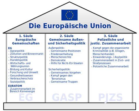 wurde europa manipuliert fuer einen niedrigen euro leitzins