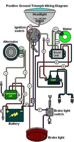 Motorcycle Scooter Wiring Diagram by 1152 Best Motorscooters Images Custom Bikes Custom