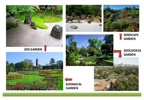 types of gardens