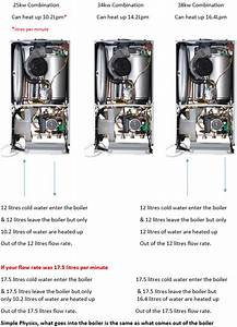 Worcester Bosch Combination Flow Rates Explained