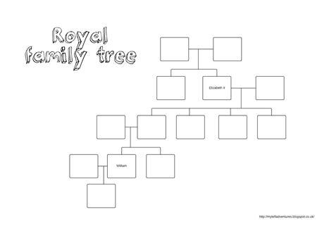 adventures  tefl british royal family tree