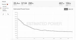 Best Power Meter For Road Cycling 2017  The Sportive