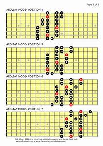 Rob Silver  Aeolian Mode  Natural Minor Scale For Eight