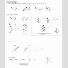 Math Plane  Vectors Introduction