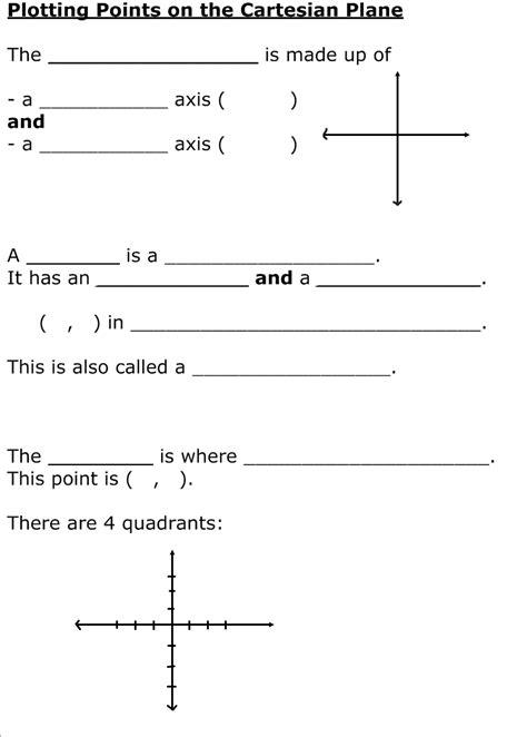 Grade 9 Applied Math Plotting Points On The Cartesian Plane