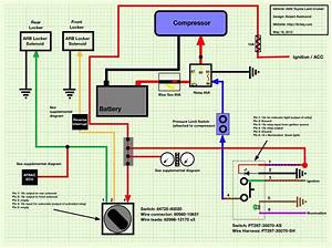 Factory Switch To Control Air Lockers  U2013 Part 1