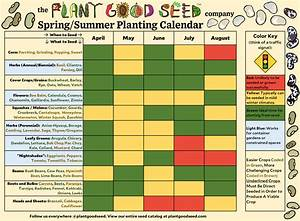 Seasonal Crop Planting Calendars