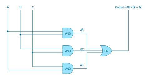 Logic Diagram How To by Logic Gate Diagram Template