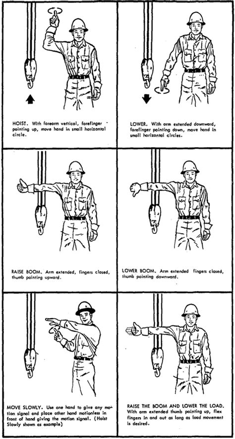 AMERICAN NATIONAL STANDARD SAFETY CODE FOR CRANES