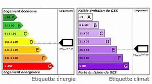 Classe Energie G : comment calculer l tiquette nergie de son logement ~ Medecine-chirurgie-esthetiques.com Avis de Voitures