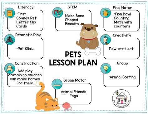 preschool lesson plans pets pets amp vets theme week daycare spaces and ideas 403