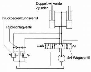 Holzspalter Ventil Einstellen : druckabfall in hydrauliksystemen tec lehrerfreund ~ Buech-reservation.com Haus und Dekorationen