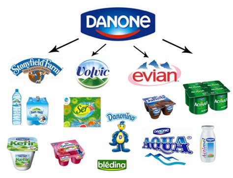 danone si鑒e groupe grande consommation