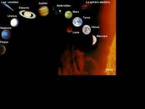 Nombre De Satellites Naturels Tournent Autour De La Terre by Le Syst 232 Me Solaire