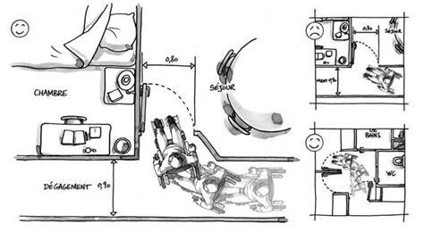 largeur de passage pour un fauteuil roulant respecter la norme pmr pour un investissement locatif