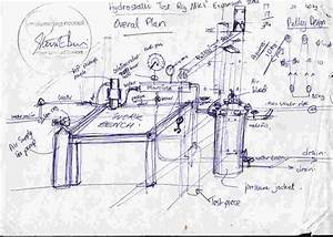Piping Hydrotest Diagram