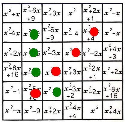 Parte de estos juegos y pasatiempos han aparecido en los cuatro libros de la colección pasatiempos y juegos en clase de matemáticas. CUATRO EN RAYA ALGEBRAICO: ECUACIONES DE SEGUNDO GRADO | Ecuaciones cuadraticas, Ecuaciones ...
