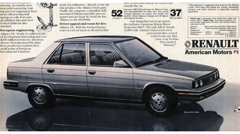 1983 renault alliance 1983 the wisconsin built renault alliance is the future