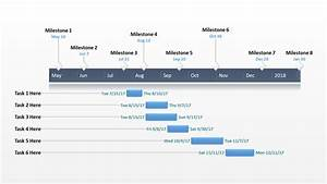powerpoint timeline milestone template gallery With high level project timeline template