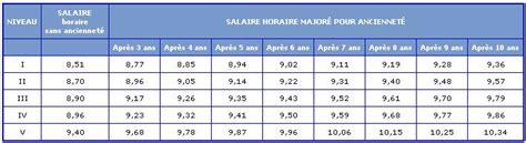 horaire femme de chambre salaire femme de menage services à domicile letarif com