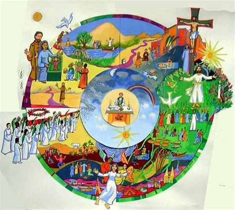 formacion pastoral laicos el ano liturgico