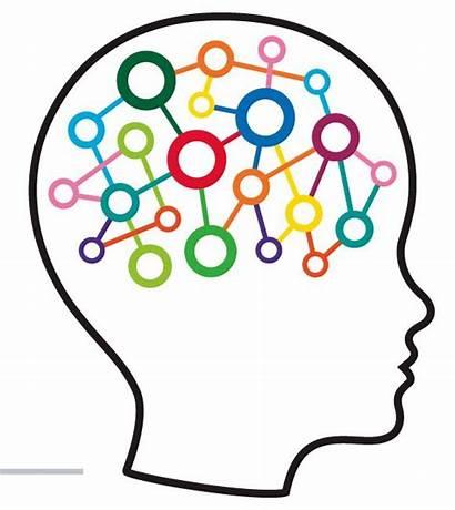 Cognitive Clipart Cognition Children Aspects Clip Development