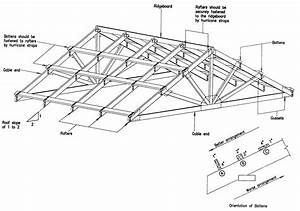Building Guidelines Drawings  Section A  General Construction Principles  Figures 1