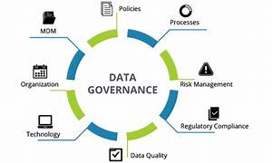 Data Governance Data Science, Data Managementin Nagpur ...