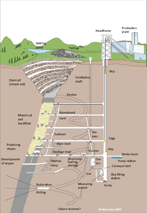 uranium mining processing  reclamation uranium