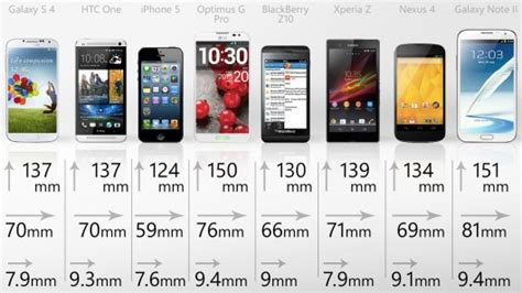 compare phone sizes smartphone comparison guide early 2013