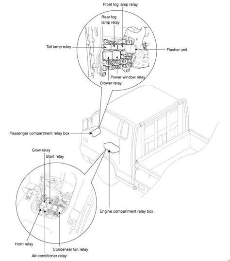 Hyundai Porter Fuse Box Diagram Auto Genius