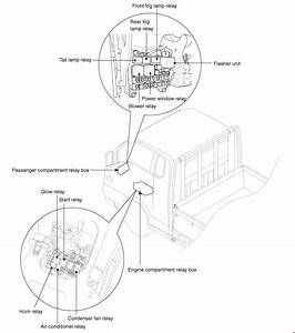 Hyundai H100  2004  U2013 2016   U2013 Fuse Box Diagram
