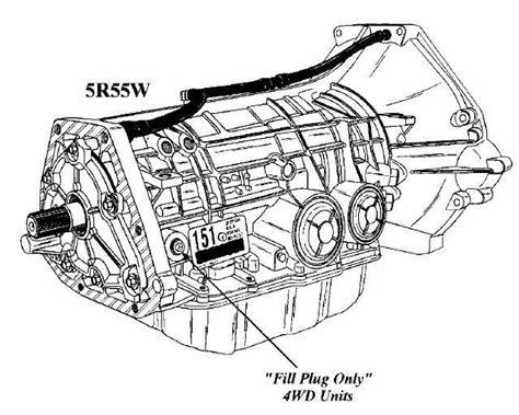 rw fluid fill ford explorer  ford ranger forums