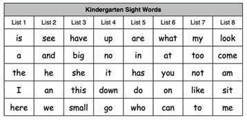 preschool sight words printables tadpoles trails and trees growing readers kindergarten sight words reading books
