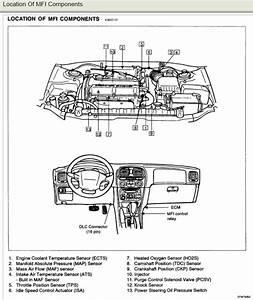 2002 Hyundai Sonata V6 Crankshaft Position Sensor Location
