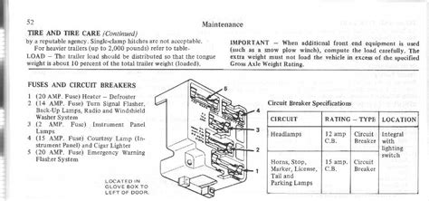 1977 Ford F150 Fuse Box Diagram by 1970 Fuse Panel Diagram Ford Truck Enthusiasts Forums
