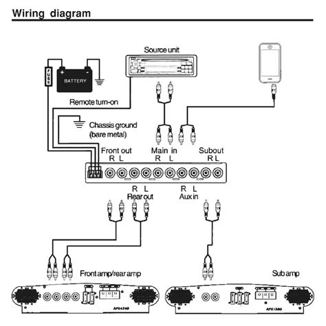 Wiring Diagram For Stereo pyle ple780p single din 7 band