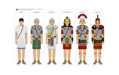 Roman Ranks Soldier Uniforms Warriors Hispana Ix