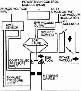 Chevy 43 Egr Vacuum Diagram