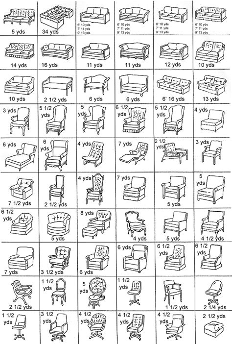 contemporary curtain fabrics upholstery yardage chart chairs couches sofas