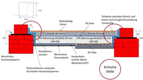 Fliesenkleber Höhenausgleich by Fu 223 Bodenaufbau Estrich Im Altbau Mit Stufe Und