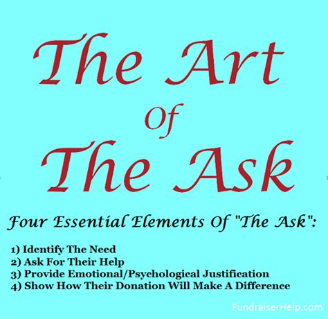 It's easy to ask for donations from people that are close to you. The Art Of The Ask   Donation letter, Fun fundraisers ...