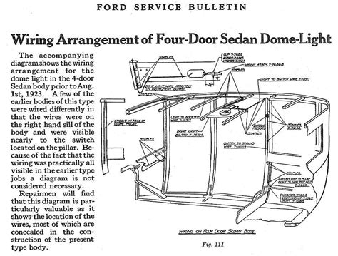 Ford Forum Dome Light