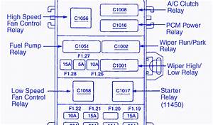 Diagram  Ford Taurus Se V6 2004 Fuse Box  Block Circuit